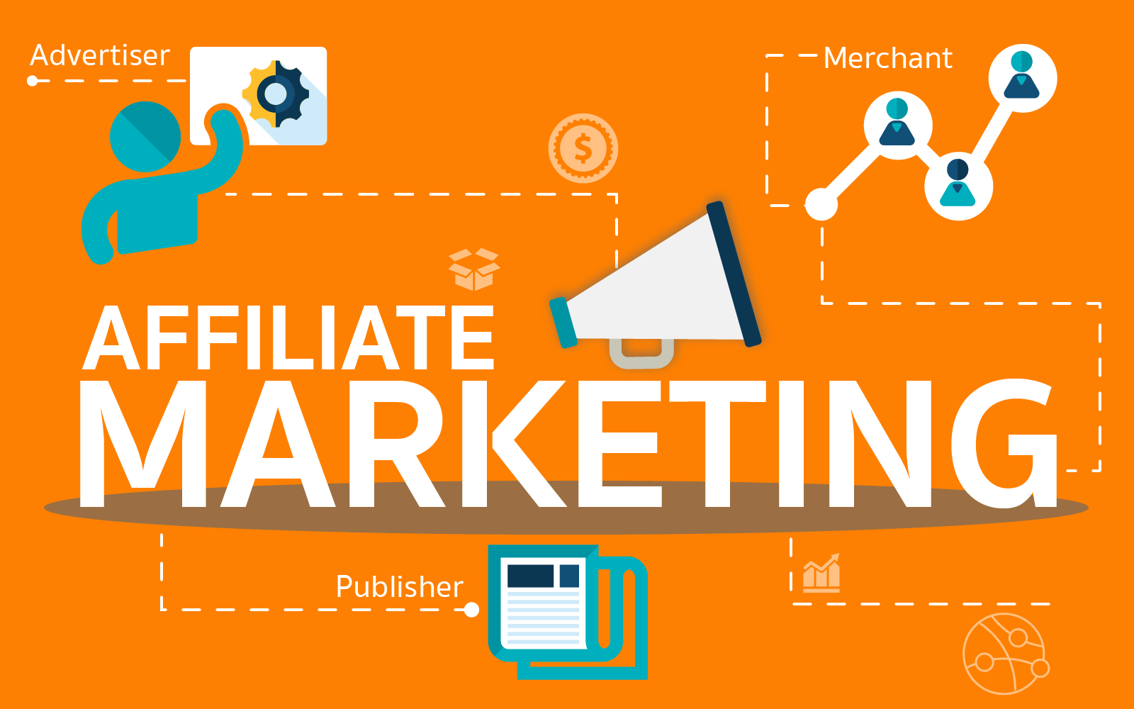 Top 7 Affiliate Marketing Websites